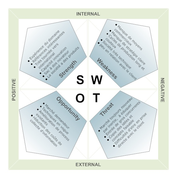 r bes pewter swot 51 swot analysis and the deming cycle the key to profitability is not only through positioning and industry selection but rather through an internal focus which seeks to utilize the unique characteristics of the company's portfolio of resources and capabilities( grant,2007.